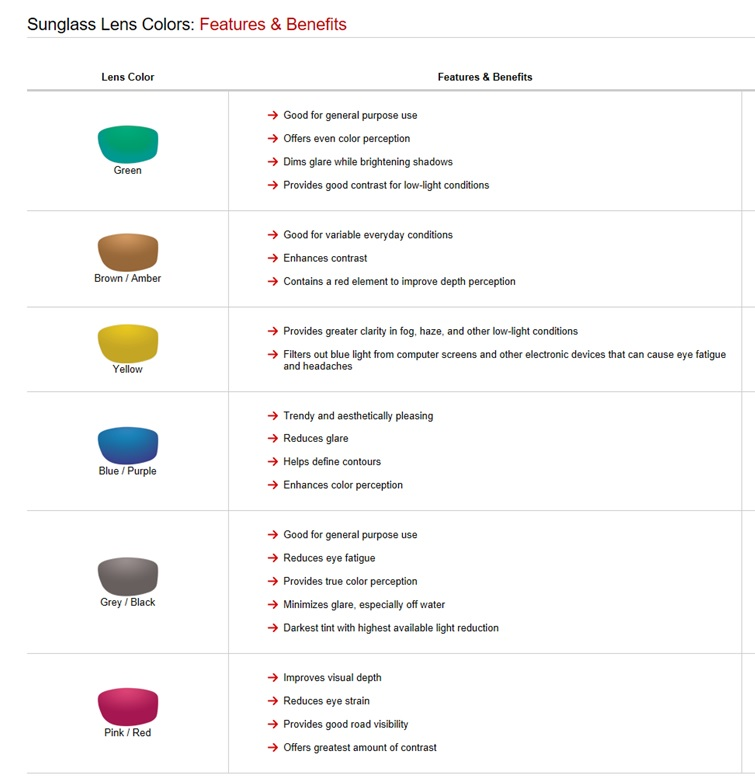 81259cb32c8 Patients also want to look through the lens before purchasing. Do you have  lens samples for patients to use  Is the sample set tucked away in a  drawer