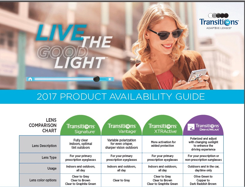 c6679006ff2 Transitions Optical Releases Updated Product Guide - Review of Optometric  Business