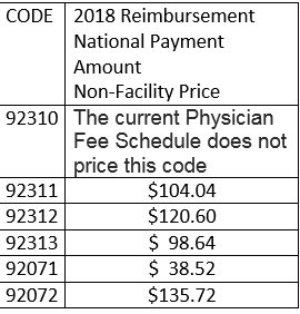 Billing bilateral procedures to medicare 2018